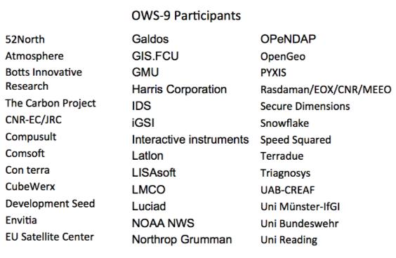 OWS-9 participants list