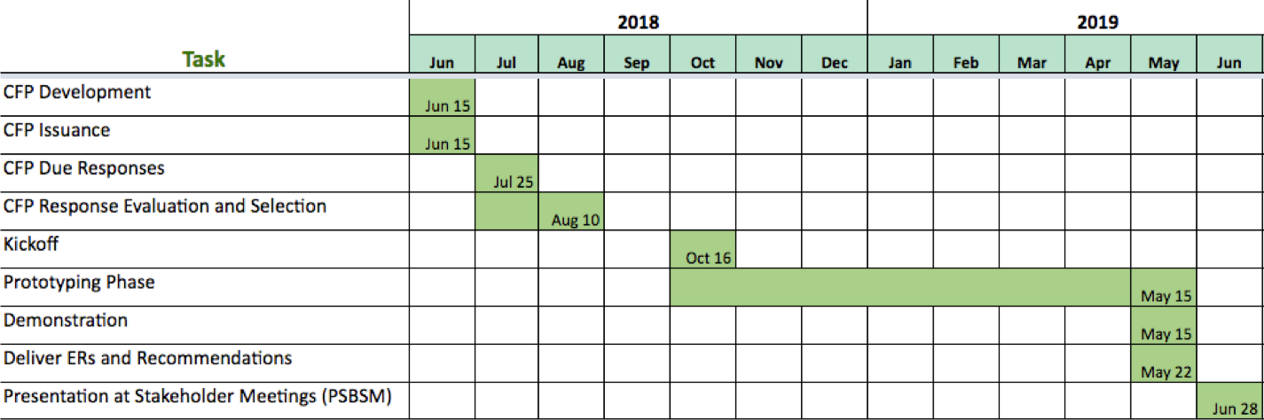 schedule as of 20180603